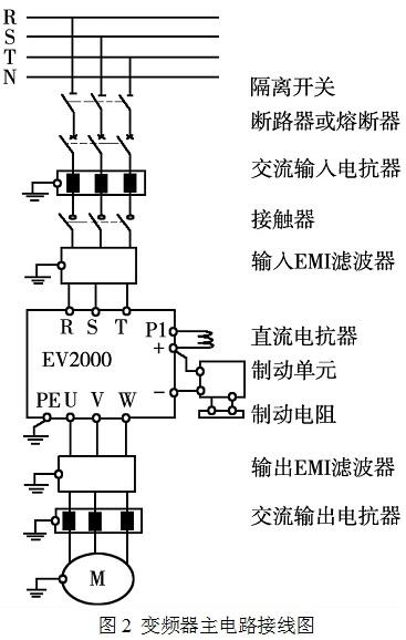 变频器主电路接线见图2.